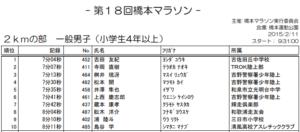 浦陸斗マラソン5